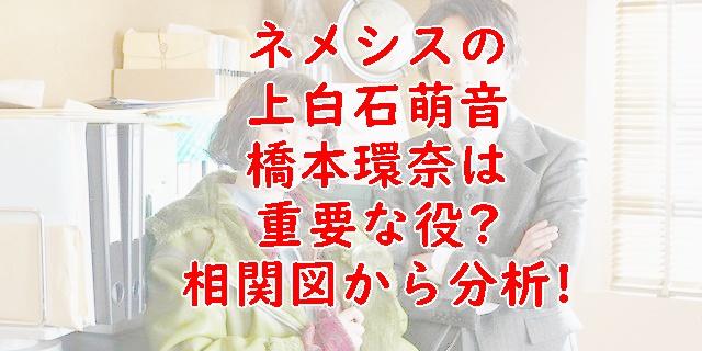 ネメシスドラマに上白石萌音と橋本環奈?ゲスト出演かレギュラーなのか?